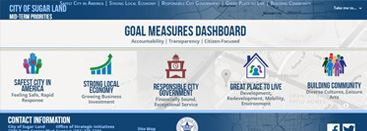 Goal Measures Dashboard